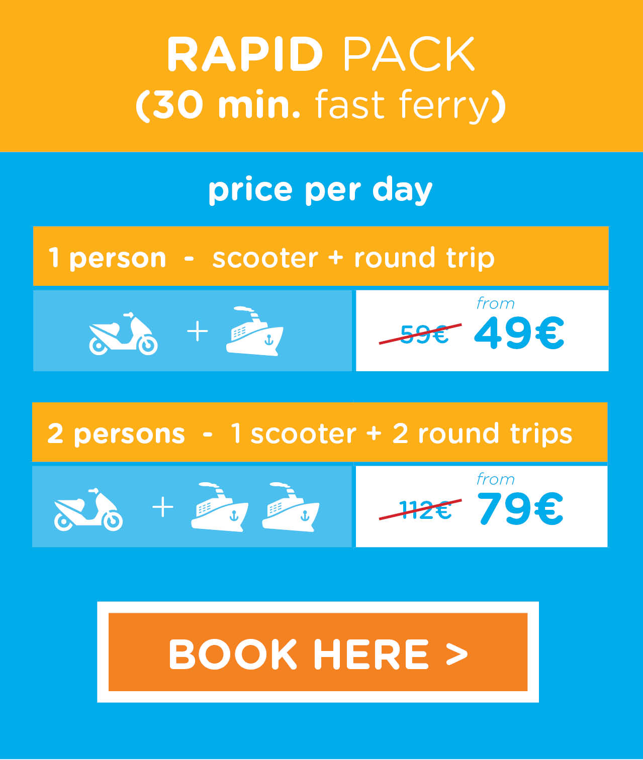 Turbo Scooter Rental Ibiza: Ferry Ibiza Fornentera With Scooter I Cooltra.com